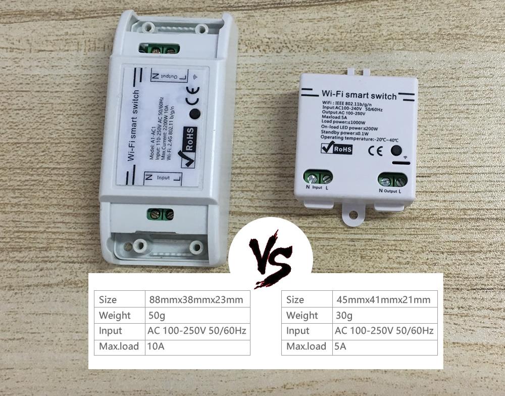 Porovnanie Sonoff Basic a Basic Mini